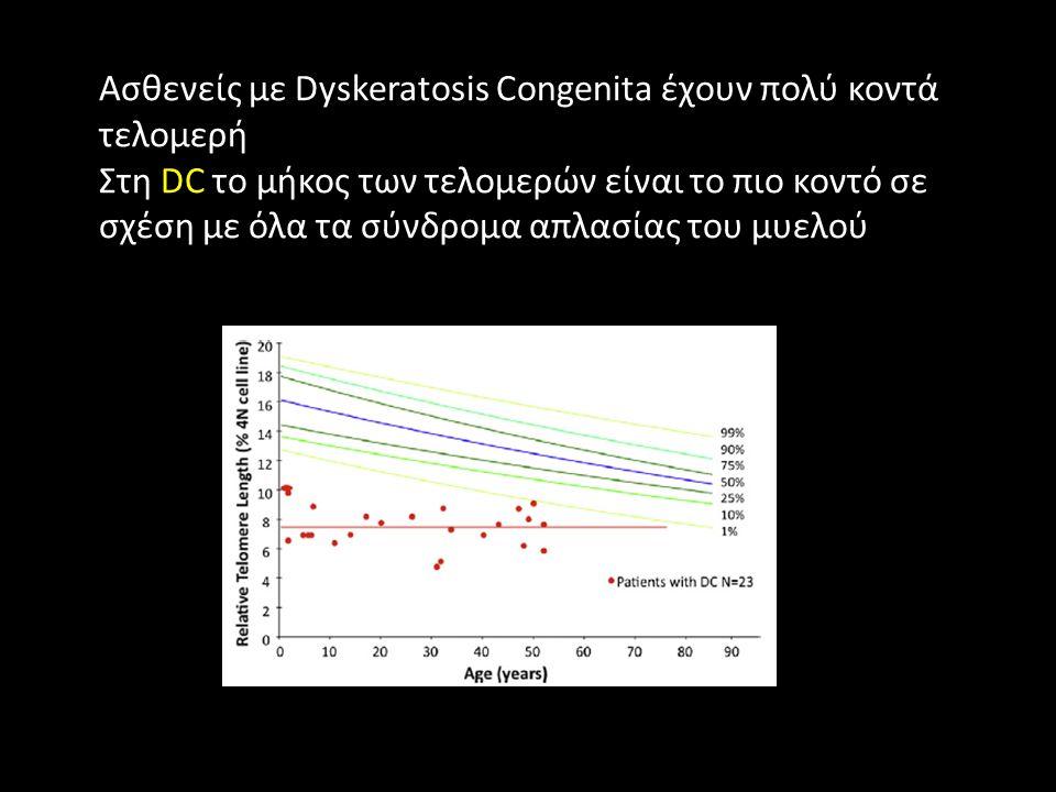 Ασθενείς με Dyskeratosis Congenita έχουν πολύ κοντά τελομερή Στη DC το μήκος των τελομερών είναι το πιο κοντό σε σχέση με όλα τα σύνδρομα απλασίας του μυελού