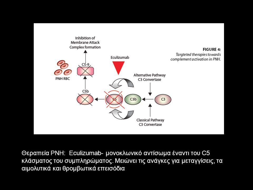 Θεραπεία PNH: Eculizumab- μονοκλωνικό αντίσωμα έναντι του C5 κλάσματος του συμπληρώματος.