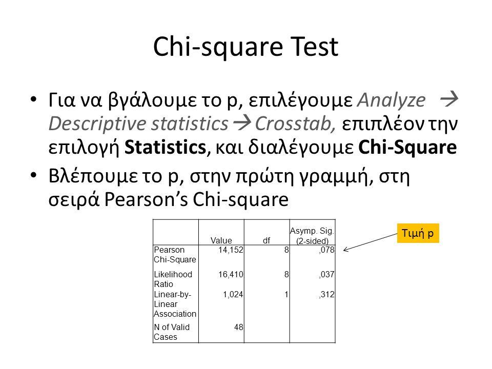 Chi-square Test Για να βγάλουμε το p, επιλέγουμε Analyze  Descriptive statistics  Crosstab, επιπλέον την επιλογή Statistics, και διαλέγουμε Chi-Square Βλέπουμε το p, στην πρώτη γραμμή, στη σειρά Pearson's Chi-square Valuedf Asymp.