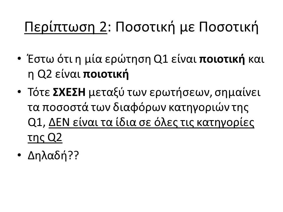 Περίπτωση 2: Ποσοτική με Ποσοτική Έστω ότι η μία ερώτηση Q1 είναι ποιοτική και η Q2 είναι ποιοτική Τότε ΣΧΕΣΗ μεταξύ των ερωτήσεων, σημαίνει τα ποσοστά των διαφόρων κατηγοριών της Q1, ΔΕΝ είναι τα ίδια σε όλες τις κατηγορίες της Q2 Δηλαδή