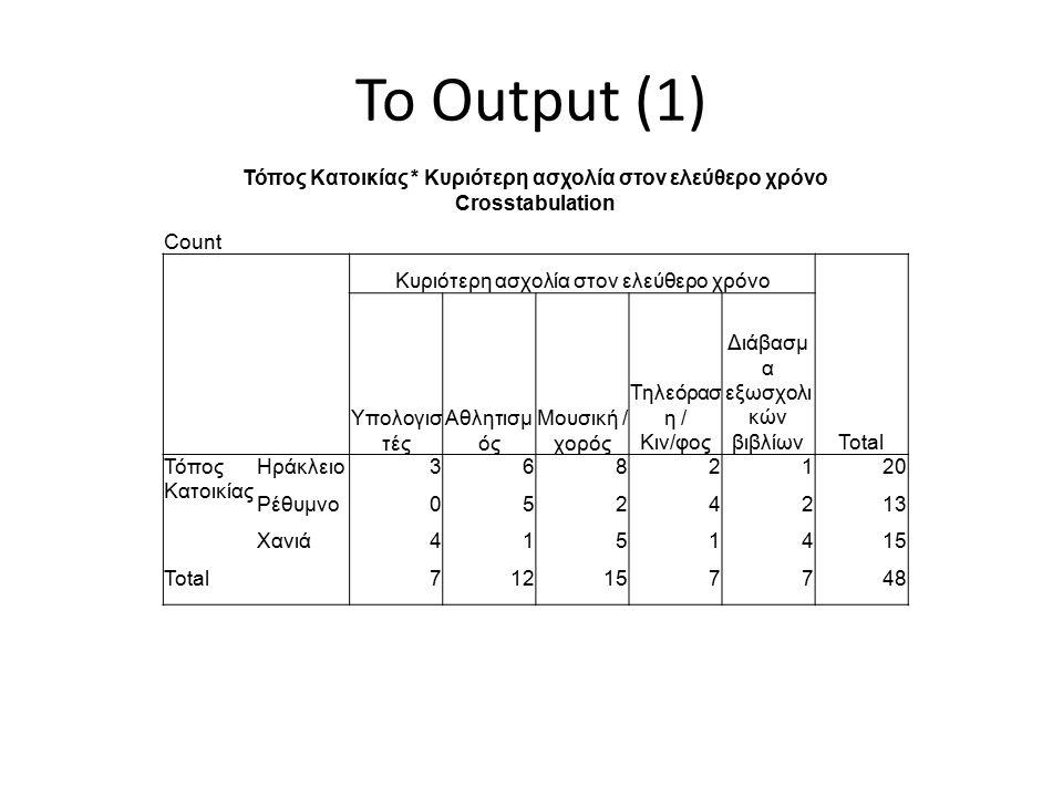 To Output (1) Τόπος Κατοικίας * Κυριότερη ασχολία στον ελεύθερο χρόνο Crosstabulation Count Κυριότερη ασχολία στον ελεύθερο χρόνο Total Υπολογισ τές Αθλητισμ ός Μουσική / χορός Τηλεόρασ η / Κιν/φος Διάβασμ α εξωσχολι κών βιβλίων Τόπος Κατοικίας Ηράκλειο3682120 Ρέθυμνο0524213 Χανιά4151415 Total712157748