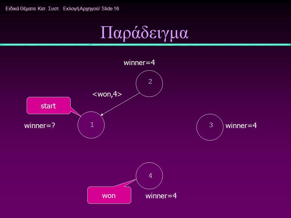 Ειδικά Θέματα Κατ. Συστ. Εκλογή Αρχηγού/ Slide 16 Παράδειγμα 4 1 3 2 start won winner=4 winner=.