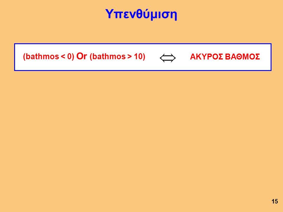 Υπενθύμιση 15 (bathmos 10) ΑΚΥΡΟΣ ΒΑΘΜΟΣ