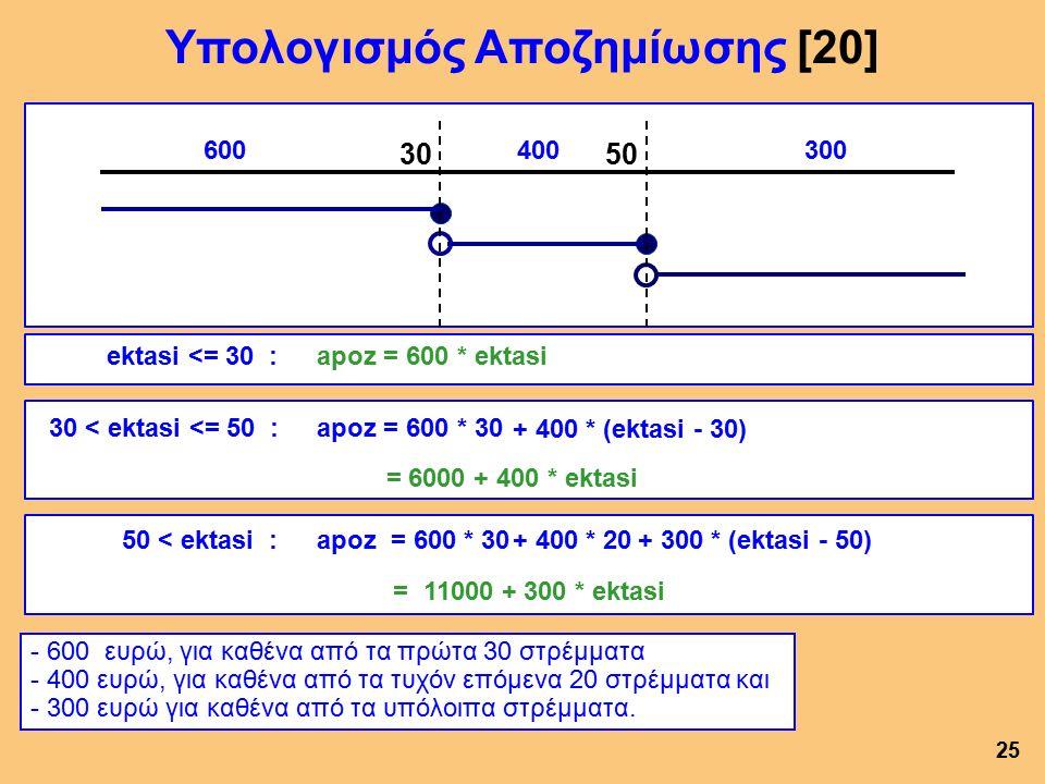 apoz = 600 * 30 ektasi <= 30 : 30 < ektasi <= 50 : 50 < ektasi :+ 400 * 20 + 300 * (ektasi - 50) apoz = 600 * 30 apoz = 600 * ektasi + 400 * (ektasi - 30) Υπολογισμός Αποζημίωσης [20] 3050 = 6000 + 400 * ektasi = 11000 + 300 * ektasi 600400300 - 600 ευρώ, για καθένα από τα πρώτα 30 στρέμματα - 400 ευρώ, για καθένα από τα τυχόν επόμενα 20 στρέμματα και - 300 ευρώ για καθένα από τα υπόλοιπα στρέμματα.
