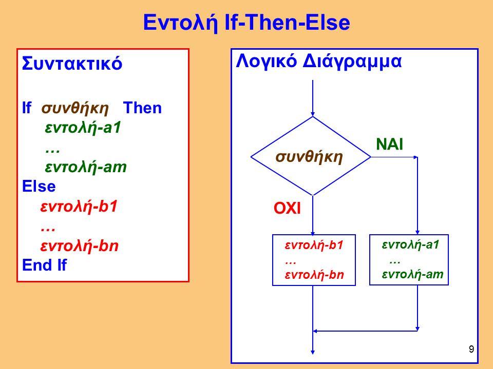 Συντακτικό If συνθήκη Then εντολή-a1 … εντολή-am Else εντολή-b1 … εντολή-bn End If συνθήκη εντολή-a1 … εντολή-am ΝΑΙ ΟΧΙ εντολή-b1 … εντολή-bn Λογικό Διάγραμμα 9 Εντολή If-Then-Else