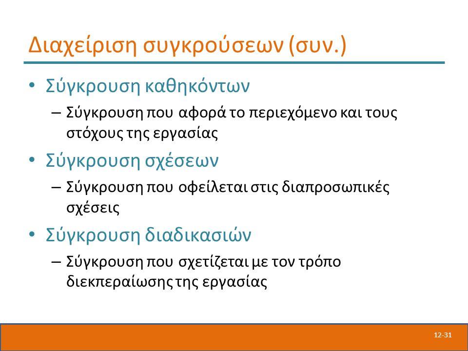 12-31 Διαχείριση συγκρούσεων (συν.) Σύγκρουση καθηκόντων – Σύγκρουση που αφορά το περιεχόμενο και τους στόχους της εργασίας Σύγκρουση σχέσεων – Σύγκρουση που οφείλεται στις διαπροσωπικές σχέσεις Σύγκρουση διαδικασιών – Σύγκρουση που σχετίζεται με τον τρόπο διεκπεραίωσης της εργασίας