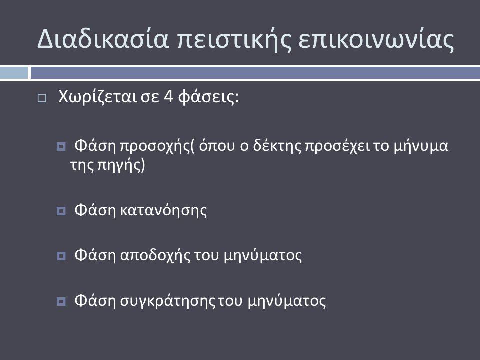 Διαδικασία πειστικής επικοινωνίας  Χωρίζεται σε 4 φάσεις :  Φάση προσοχής ( όπου ο δέκτης προσέχει το μήνυμα της πηγής )  Φάση κατανόησης  Φάση αποδοχής του μηνύματος  Φάση συγκράτησης του μηνύματος