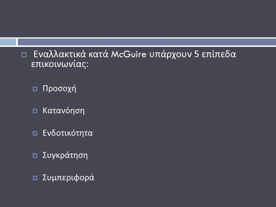  Εναλλακτικά κατά McGuire υπάρχουν 5 επίπεδα επικοινωνίας :  Προσοχή  Κατανόηση  Ενδοτικότητα  Συγκράτηση  Συμπεριφορά