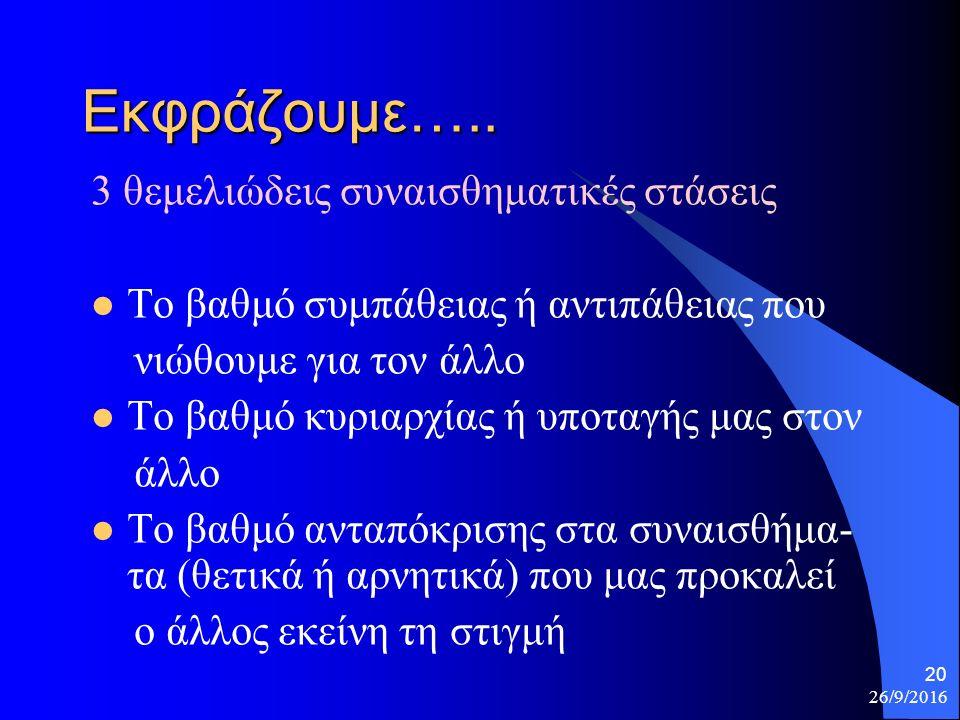 26/9/2016 20 Εκφράζουμε…..