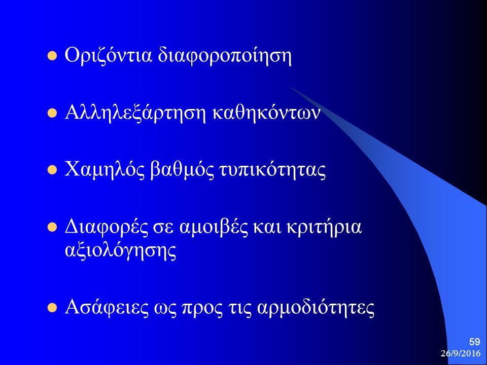 26/9/2016 59 Οριζόντια διαφοροποίηση Αλληλεξάρτηση καθηκόντων Χαμηλός βαθμός τυπικότητας Διαφορές σε αμοιβές και κριτήρια αξιολόγησης Ασάφειες ως προς τις αρμοδιότητες