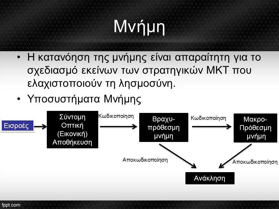 Μνήμη Η κατανόηση της μνήμης είναι απαραίτητη για το σχεδιασμό εκείνων των στρατηγικών ΜΚΤ που ελαχιστοποιούν τη λησμοσύνη.