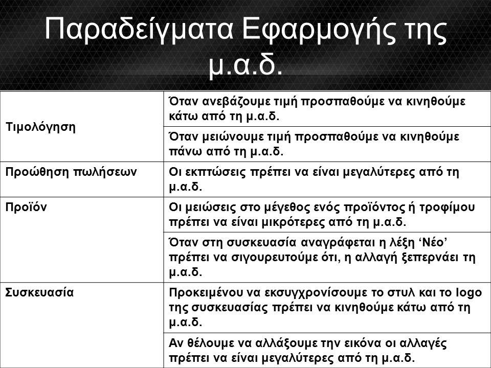 Παραδείγματα Εφαρμογής της μ.α.δ.