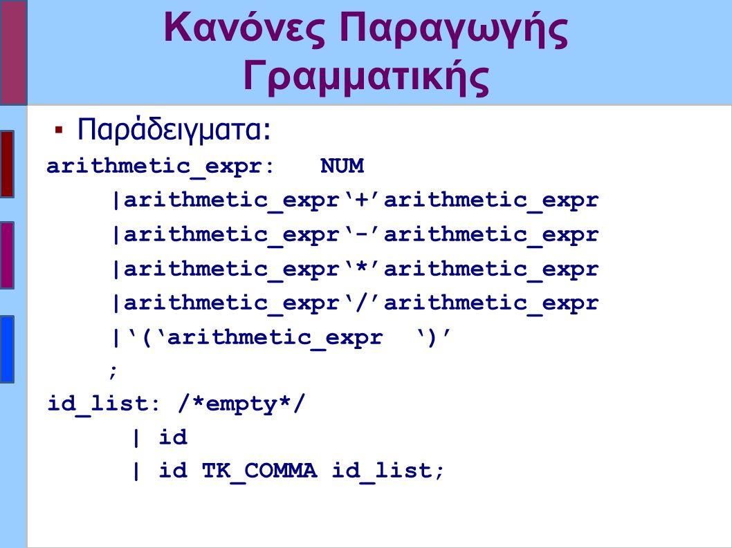 Κανόνες Παραγωγής Γραμματικής ▪Παράδειγματα: arithmetic_expr: NUM |arithmetic_expr'+'arithmetic_expr |arithmetic_expr'-'arithmetic_expr |arithmetic_expr'*'arithmetic_expr |arithmetic_expr'/'arithmetic_expr |'('arithmetic_expr ')' ; id_list: /*empty*/ | id | id TK_COMMA id_list;