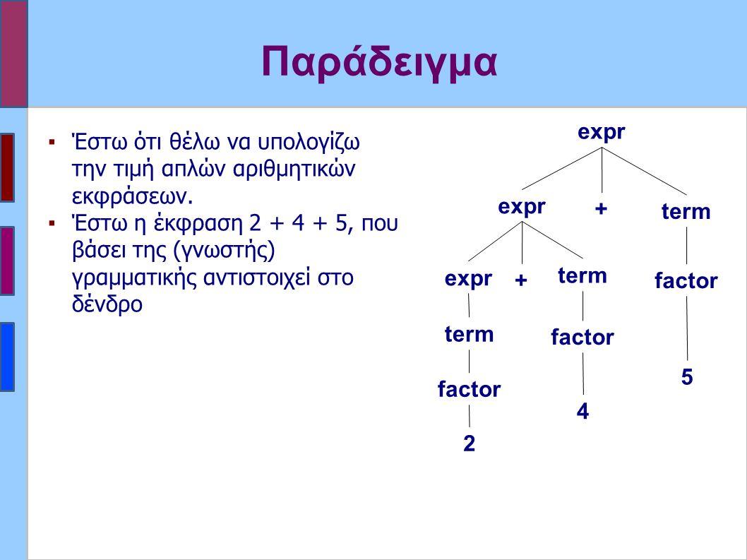 Παράδειγμα ▪Έστω ότι θέλω να υπολογίζω την τιμή απλών αριθμητικών εκφράσεων.