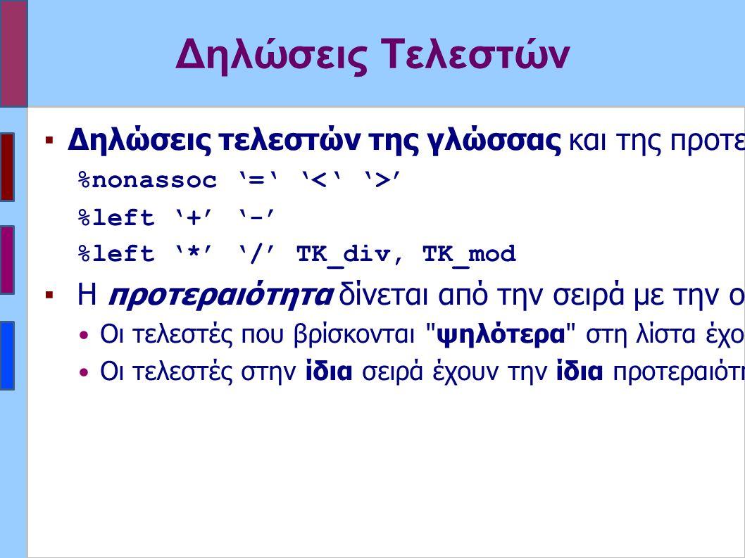 Δηλώσεις Τελεστών ▪Δηλώσεις τελεστών της γλώσσας και της προτεραιότητας και προσεταιριστικότητας τους.