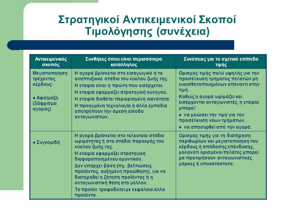 Στρατηγικοί Αντικειμενικοί Σκοποί Τιμολόγησης (συνέχεια) Αντικειμενικός σκοπός Συνθήκες όπου είναι περισσότερο κατάλληλος Συνέπειες για το σχετικό επίπεδο τιμής Μεγιστοποίηση τρέχοντος κέρδους: Αφαίμαξη (Ξάφρισμα αγοράς) Η αγορά βρίσκεται στο εισαγωγικό ή το αναπτυξιακό στάδιο του κύκλου ζωής της.