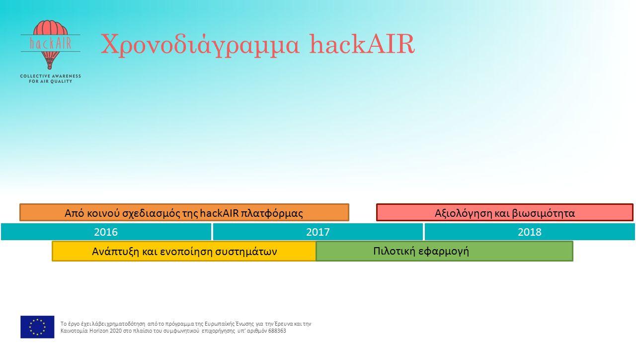 Χρονοδιάγραμμα hackAIR 2018 Από κοινού σχεδιασμός της hackAIR πλατφόρμας 20162017 Ανάπτυξη και ενοποίηση συστημάτων Πιλοτική εφαρμογή Αξιολόγηση και βιωσιμότητα Το έργο έχει λάβει χρηματοδότηση από το πρόγραμμα της Ευρωπαϊκής Ένωσης για την Έρευνα και την Καινοτομία Horizon 2020 στο πλαίσιο του συμφωνητικού επιχορήγησης υπ' αριθμόν 688363