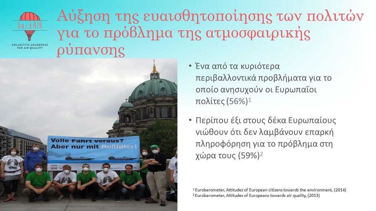 This project has received funding from the European Union's Horizon 2020 research and innovation programme under grant agreement No 688363 Αύξηση της ευαισθητοποίησης των πολιτών για το πρόβλημα της ατμοσφαιρικής ρύπανσης Ένα από τα κυριότερα περιβαλλοντικά προβλήματα για το οποίο ανησυχούν οι Ευρωπαΐοι πολίτες (56%) 1 Περίπου έξι στους δέκα Ευρωπαίους νιώθουν ότι δεν λαμβάνουν επαρκή πληροφόρηση για το πρόβλημα στη χώρα τους (59%) 2 1 Eurobarometer, Attitudes of European citizens towards the environment, (2014) 2 Eurobarometer, Attitudes of Europeans towards air quality, (2013)