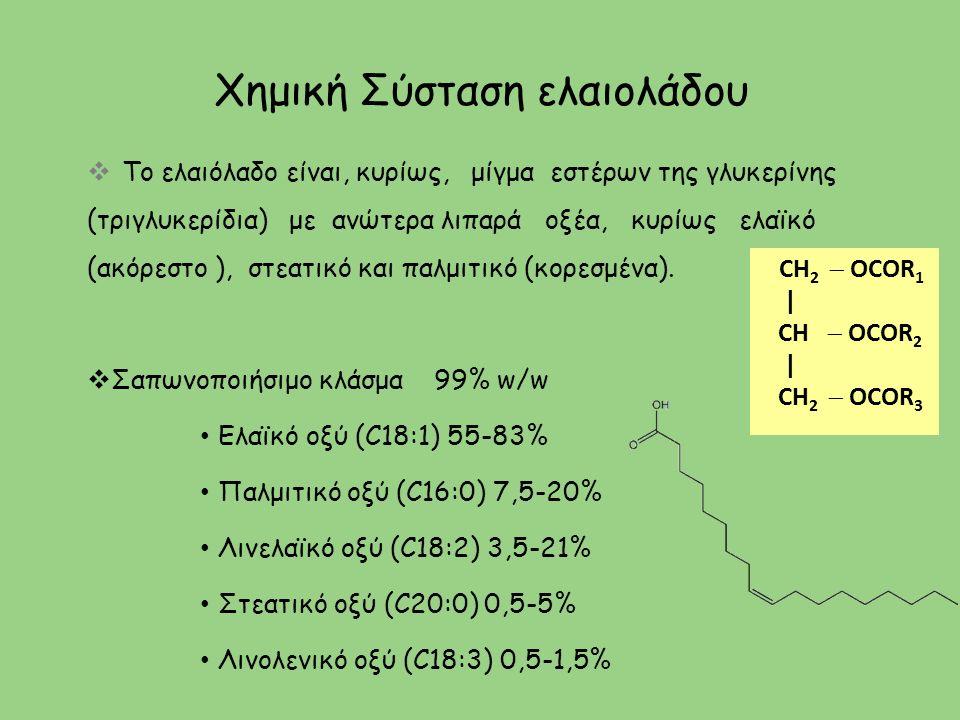 Χημική Σύσταση ελαιολάδου  Το ελαιόλαδο είναι, κυρίως, μίγμα εστέρων της γλυκερίνης (τριγλυκερίδια) με ανώτερα λιπαρά οξέα, κυρίως ελαϊκό (ακόρεστο ), στεατικό και παλμιτικό (κορεσμένα).