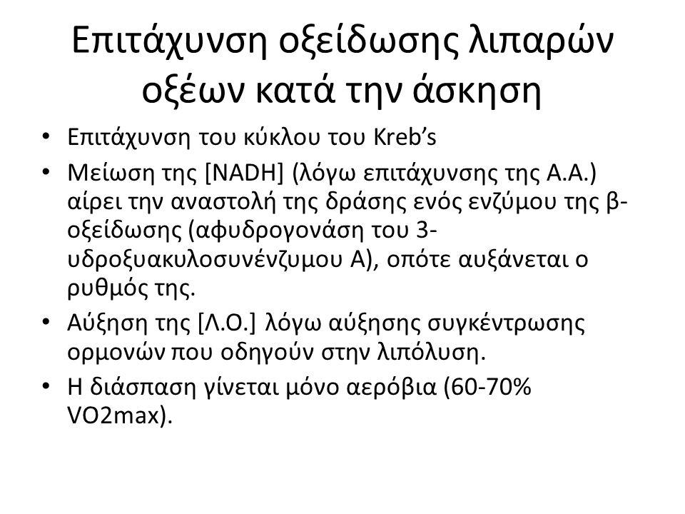 Επιτάχυνση οξείδωσης λιπαρών οξέων κατά την άσκηση Επιτάχυνση του κύκλου του Kreb's Μείωση της [NADH] (λόγω επιτάχυνσης της Α.Α.) αίρει την αναστολή τ