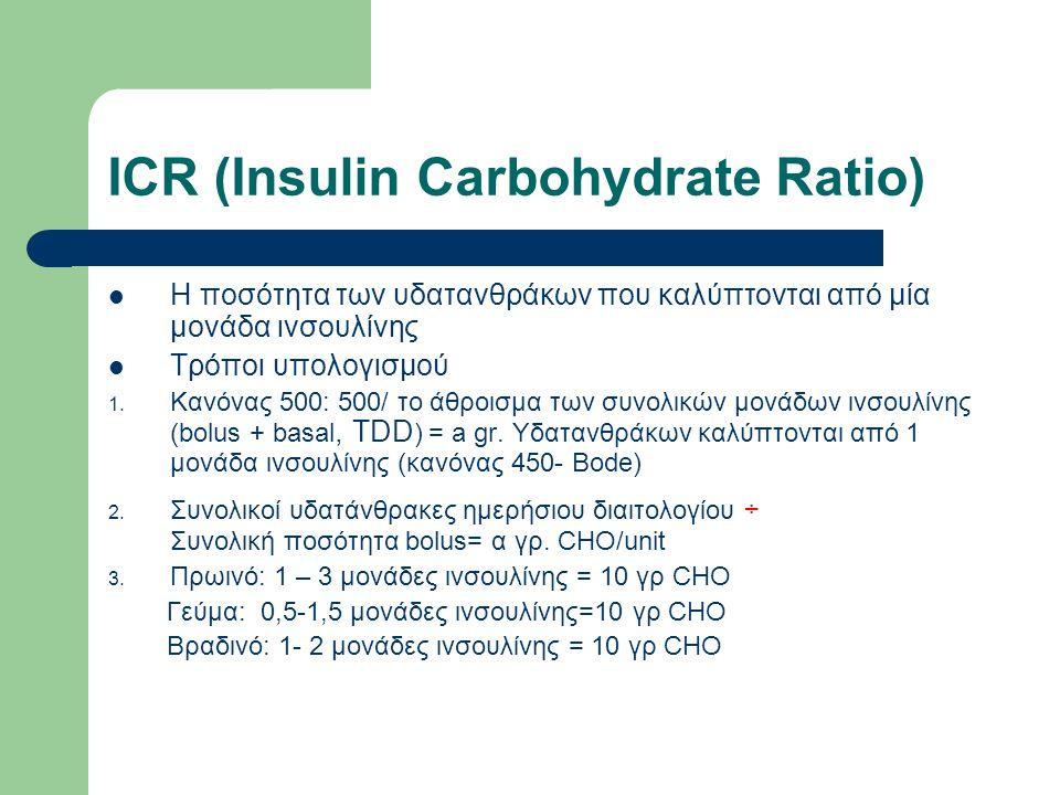 ICR (Insulin Carbohydrate Ratio) Η ποσότητα των υδατανθράκων που καλύπτονται από μία μονάδα ινσουλίνης Τρόποι υπολογισμού 1.