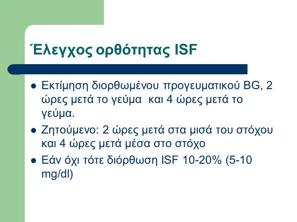 Έλεγχος ορθότητας ISF Εκτίμηση διορθωμένου προγευματικού BG, 2 ώρες μετά το γεύμα και 4 ώρες μετά το γεύμα.