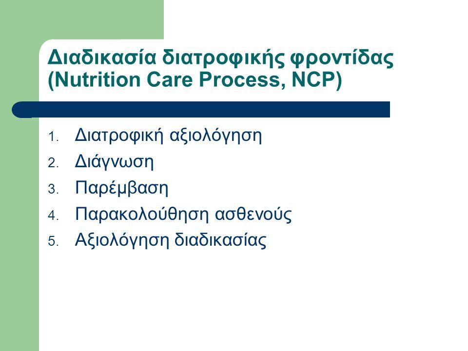 Διαδικασία διατροφικής φροντίδας (Nutrition Care Process, NCP) 1.