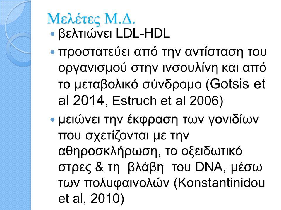 Μελέτες Μ.Δ. βελτιώνει LDL-HDL προστατεύει από την αντίσταση του οργανισμού στην ινσουλίνη και από το μεταβολικό σύνδρομο ( Gotsis et al 2014, Estruch