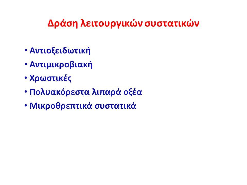 Δράση λειτουργικών συστατικών Αντιοξειδωτική Αντιμικροβιακή Χρωστικές Πολυακόρεστα λιπαρά οξέα Μικροθρεπτικά συστατικά