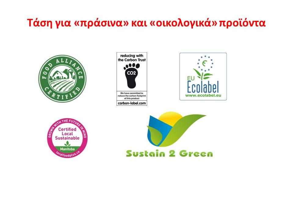 Τάση για «πράσινα» και «οικολογικά» προϊόντα