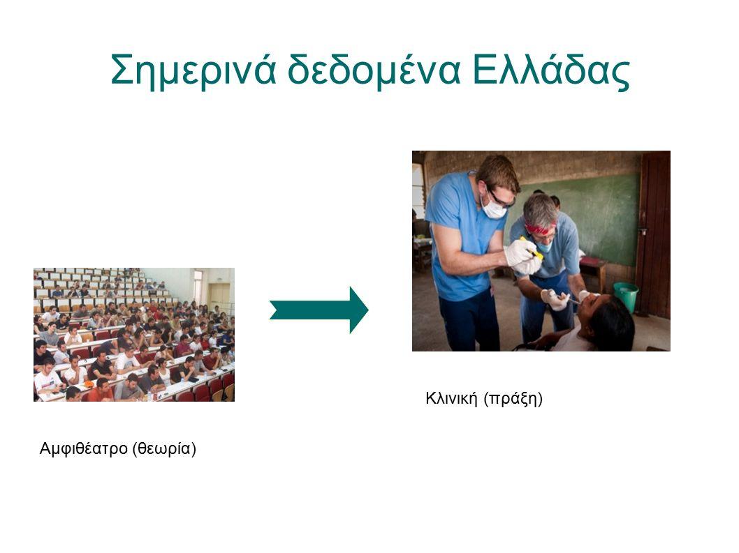 Βιβλιογραφία ● I.Marras, L. Papaleontiou, N. Nikolaidis, K.