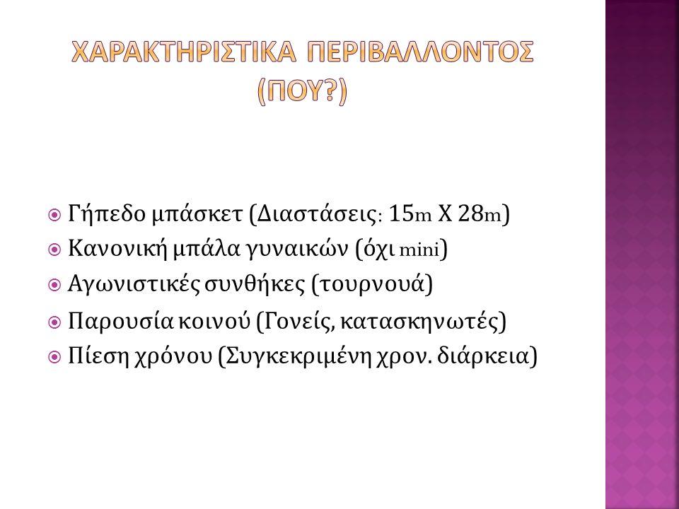  Γήπεδο μπάσκετ ( Διαστάσεις : 15m Χ 28m)  Κανονική μπάλα γυναικών ( όχι mini)  Αγωνιστικές συνθήκες ( τουρνουά )  Παρουσία κοινού ( Γονείς, κατασκηνωτές )  Πίεση χρόνου ( Συγκεκριμένη χρον.