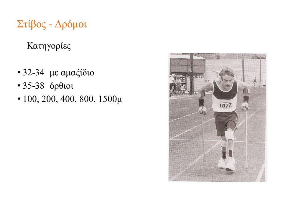 Στίβος - Δρόμοι Κατηγορίες 32-34 με αμαξίδιο 35-38 όρθιοι 100, 200, 400, 800, 1500μ