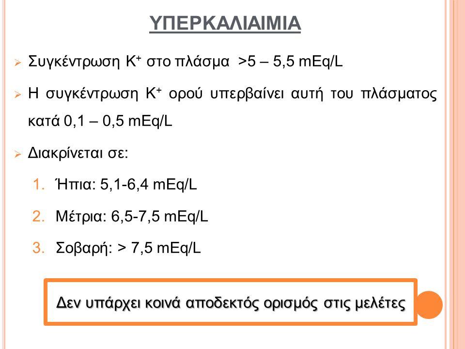 ΥΠΕΡΚΑΛΙΑΙΜΙΑ  Συγκέντρωση K + στο πλάσμα >5 – 5,5 mEq/L  Η συγκέντρωση K + ορού υπερβαίνει αυτή του πλάσματος κατά 0,1 – 0,5 mEq/L  Διακρίνεται σε: 1.Ήπια: 5,1-6,4 mEq/L 2.Μέτρια: 6,5-7,5 mEq/L 3.Σοβαρή: > 7,5 mEq/L Δεν υπάρχει κοινά αποδεκτός ορισμός στις μελέτες