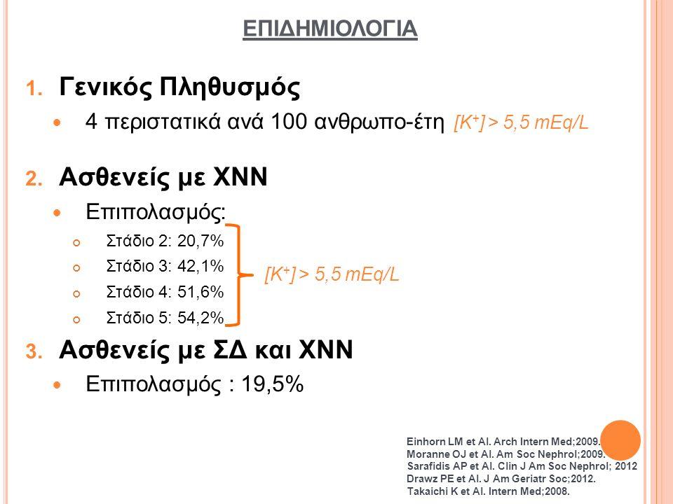 ΕΠΙΔΗΜΙΟΛΟΓΙΑ 1. Γενικός Πληθυσμός 4 περιστατικά ανά 100 ανθρωπο-έτη [Κ + ] > 5,5 mEq/L 2.