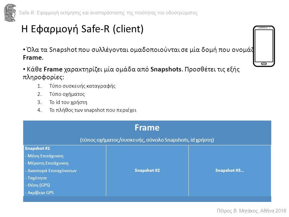 Η Εφαρμογή Safe-R (client) Safe-R: Εφαρμογή εκτίμησης και αναπαράστασης της ποιότητας του οδοστρώματος Πέτρος Β.