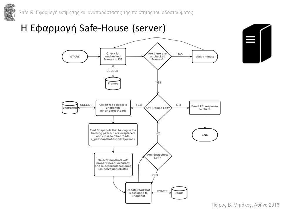 Η Εφαρμογή Safe-House (server) Safe-R: Εφαρμογή εκτίμησης και αναπαράστασης της ποιότητας του οδοστρώματος Πέτρος Β.