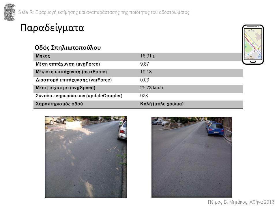Παραδείγματα Safe-R: Εφαρμογή εκτίμησης και αναπαράστασης της ποιότητας του οδοστρώματος Πέτρος Β.