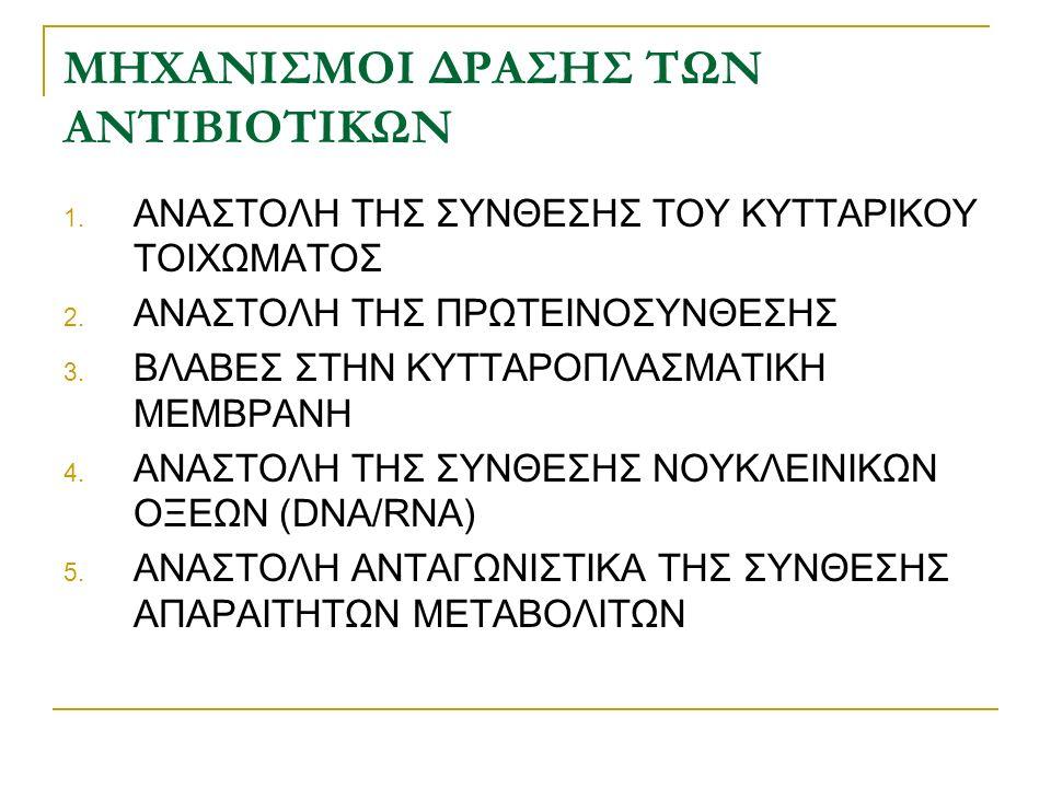 ΜΗΧΑΝΙΣΜΟΙ ΔΡΑΣΗΣ ΤΩΝ ΑΝΤΙΒΙΟΤΙΚΩΝ 1. ΑΝΑΣΤΟΛΗ ΤΗΣ ΣΥΝΘΕΣΗΣ ΤΟΥ ΚΥΤΤΑΡΙΚΟΥ ΤΟΙΧΩΜΑΤΟΣ 2. ΑΝΑΣΤΟΛΗ ΤΗΣ ΠΡΩΤΕΙΝΟΣΥΝΘΕΣΗΣ 3. ΒΛΑΒΕΣ ΣΤΗΝ ΚΥΤΤΑΡΟΠΛΑΣΜΑΤΙΚ