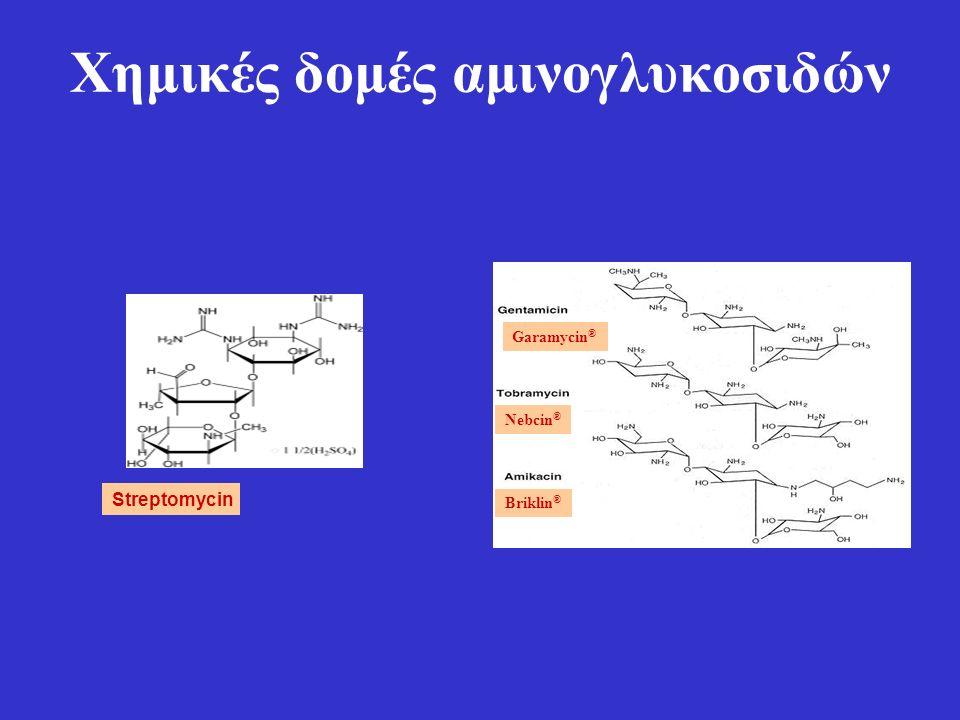 ΤΕΤΡΑΚΥΚΛΙΝΕΣ Διεισδύουν στο εσωτερικό των κυττάρων (ρικέτσιες, χλαμύδια)  Τετρακυκλίνη  Οξυτετρακυκλίνη (Terramycin)  Χλωροτετρακυκλίνη (Aureomycin)  Ημισυνθετικές τετρακυκλίνες Δοξυκυκλίνη Μινοκυκλίνη Θεραπεία ουρολοιμώξεων, πνευμονίας από μυκόπλασμα, σύφιλη, γονόρροια Όχι στα παιδιά (αποχρωματισμό οδόντων-καφέ) και στις εγκύους Δυστυχώς ζωοτροφές