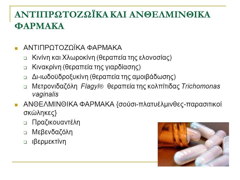  Enhancement of spectrum activity  Avoidance of resistance mechanisms  Improvement of pharmacology (PK/PD) Ανάπτυξη των αντιμικροβιακών ertapenem  Αύξηση του φάσματος δράσης  Αποφυγή των μηχανισμών αντοχής  Βελτίωση της φαρμακολογίας (PK/PD)