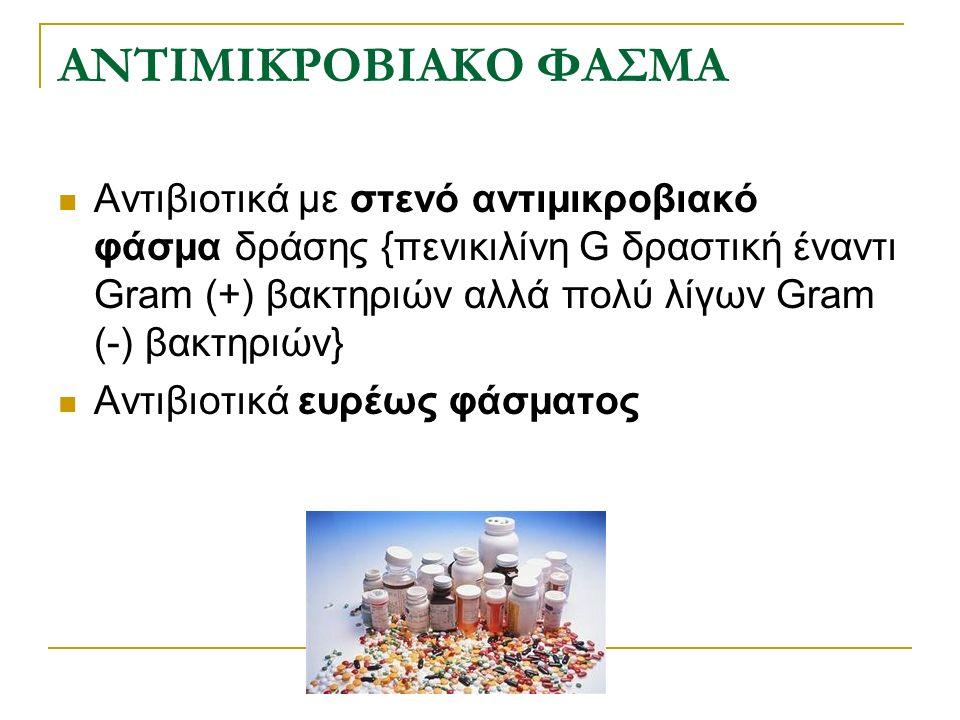 Φάσμα αντιμικροβιακής δράσης των αντιβιοτικών Στενού φάσματοςΕυρέως φάσματος Πενικιλλίνες Τομπραμυκίνη Σουλφοναμίδες κεφαλοσπορίνες Τετρακυκλίνες Στρεπτομυκίνη Ισονιαζίδη Ασθενής δράση