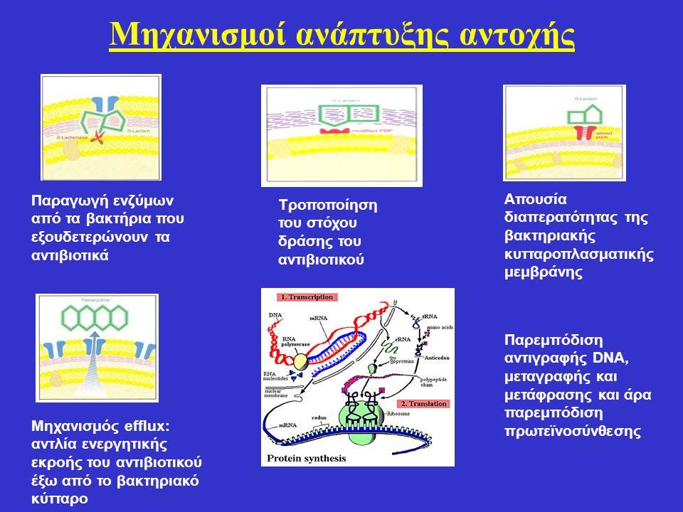 Συμπεράσματα Η ορθολογική χρήση των αντιβιοτικών Μονόδρομος Για τη διαφύλαξη της αποτελεσματικότητάς τους Τον περιορισμό του φαινομένου της μικροβιακής αντοχής Το όφελος των πασχόντων και της κοινωνίας μας