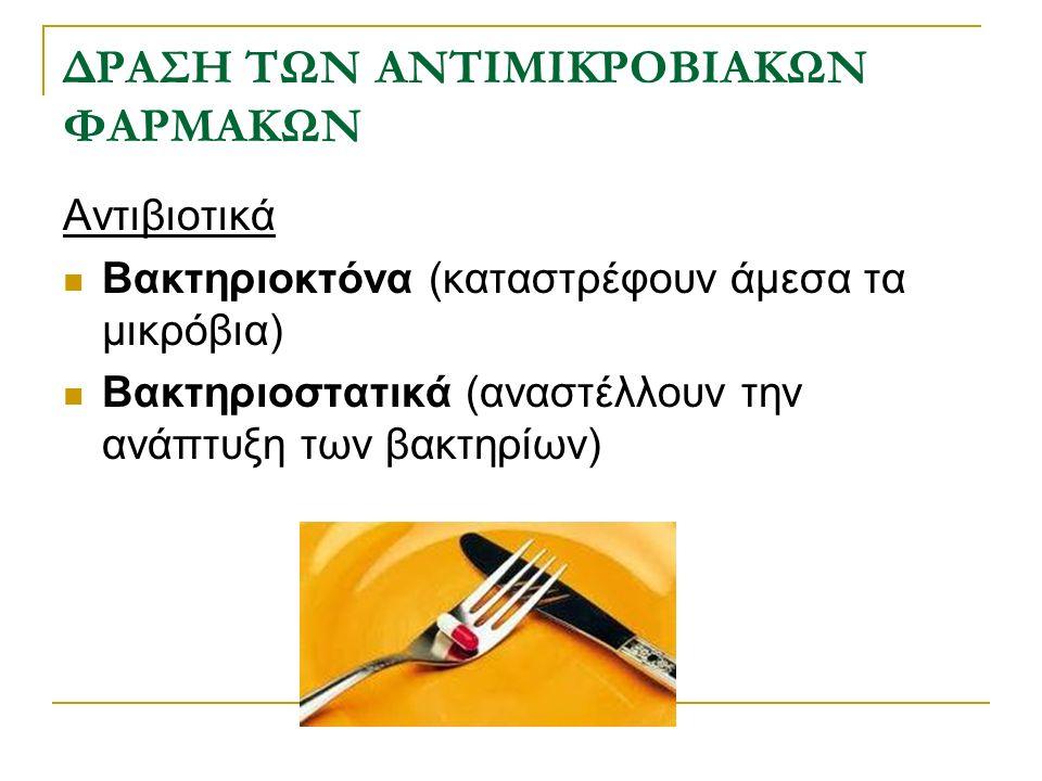 Log CFU (#βακτηρίων) Βακτηριοστατικό Χρόνος (h) Βακτηριοκτόνο Φάρμακο (μη αντιβιοτικό)