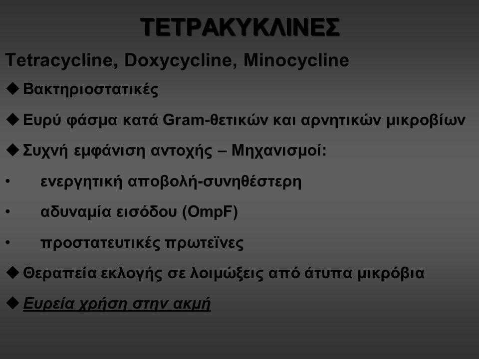 ΤΕΤΡΑΚΥΚΛΙΝΕΣ Tetracycline, Doxycycline, Minocycline  Bακτηριοστατικές  Ευρύ φάσμα κατά Gram-θετικών και αρνητικών μικροβίων  Συχνή εμφάνιση αντοχής – Μηχανισμοί: ενεργητική αποβολή-συνηθέστερη αδυναμία εισόδου (ΟmpF) προστατευτικές πρωτεϊνες  Θεραπεία εκλογής σε λοιμώξεις από άτυπα μικρόβια  Ευρεία χρήση στην ακμή