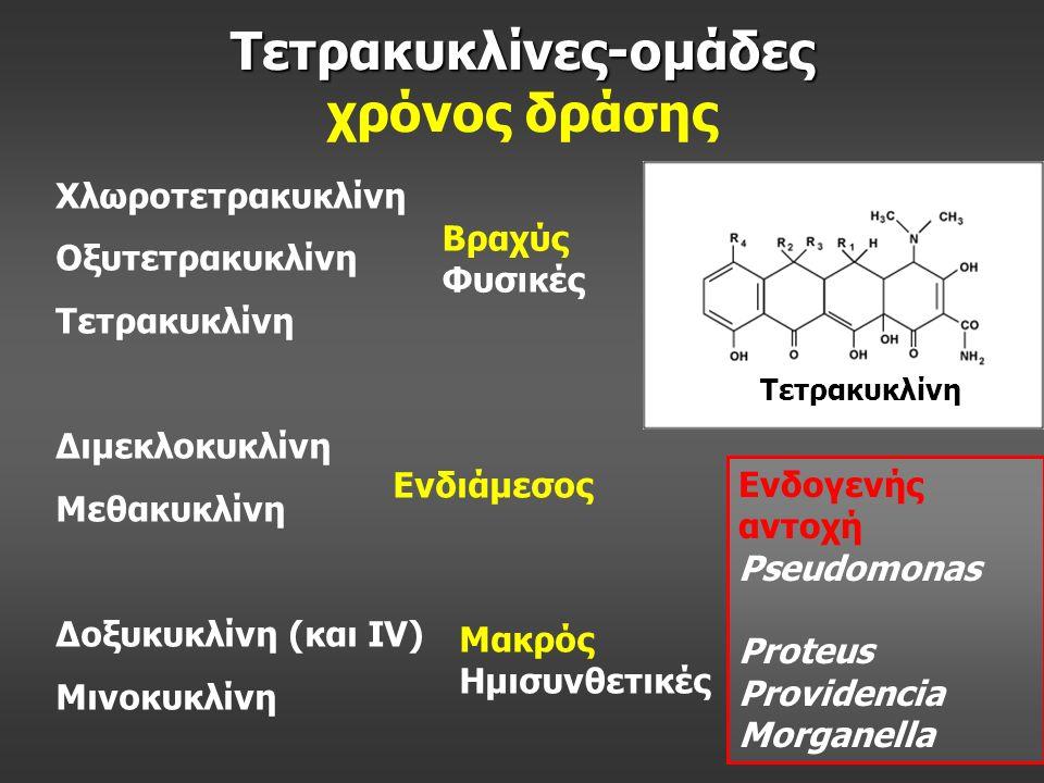 Τετρακυκλίνες-ομάδες Τετρακυκλίνες-ομάδες χρόνος δράσης Χλωροτετρακυκλίνη Οξυτετρακυκλίνη Τετρακυκλίνη Διμεκλοκυκλίνη Μεθακυκλίνη Δοξυκυκλίνη (και IV) Μινοκυκλίνη Βραχύς Φυσικές Ενδιάμεσος Μακρός Ημισυνθετικές Τετρακυκλίνη Ενδογενής αντοχή Pseudomonas Proteus Providencia Morganella
