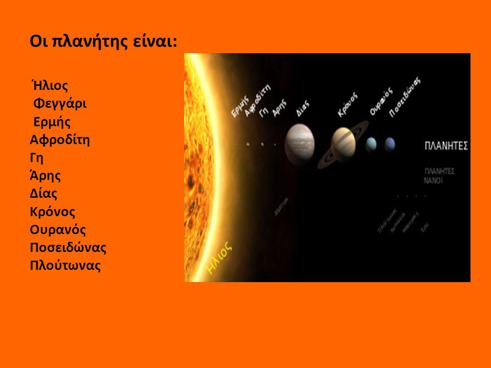 Οι πλανήτης είναι: Ήλιος Φεγγάρι Ερμής Αφροδίτη Γη Άρης Δίας Κρόνος Ουρανός Ποσειδώνας Πλούτωνας