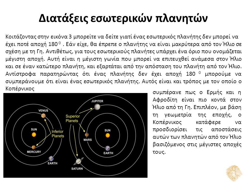 Διατάξεις εσωτερικών πλανητών Κοιτάζοντας στην εικόνα 3 μπορείτε να δείτε γιατί ένας εσωτερικός πλανήτης δεν μπορεί να έχει ποτέ αποχή 180 0. Εάν είχε