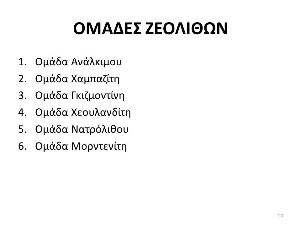 ΟΜΑΔΕΣ ΖΕΟΛΙΘΩΝ 1.Ομάδα Ανάλκιμου 2.Ομάδα Χαμπαζίτη 3.Ομάδα Γκιζμοντίνη 4.Ομάδα Χεουλανδίτη 5.Ομάδα Νατρόλιθου 6.Ομάδα Μορντενίτη 20