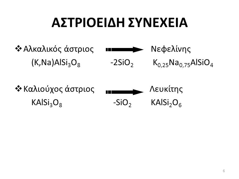 ΑΣΤΡΙΟΕΙΔΗ ΣΥΝΕΧΕΙΑ  Αλκαλικός άστριος Νεφελίνης (K,Na)AlSi 3 O 8 -2SiO 2 Κ 0,25 Νa 0,75 AlSiO 4  Καλιούχος άστριος Λευκίτης KAlSi 3 O 8 -SiO 2 ΚAlS